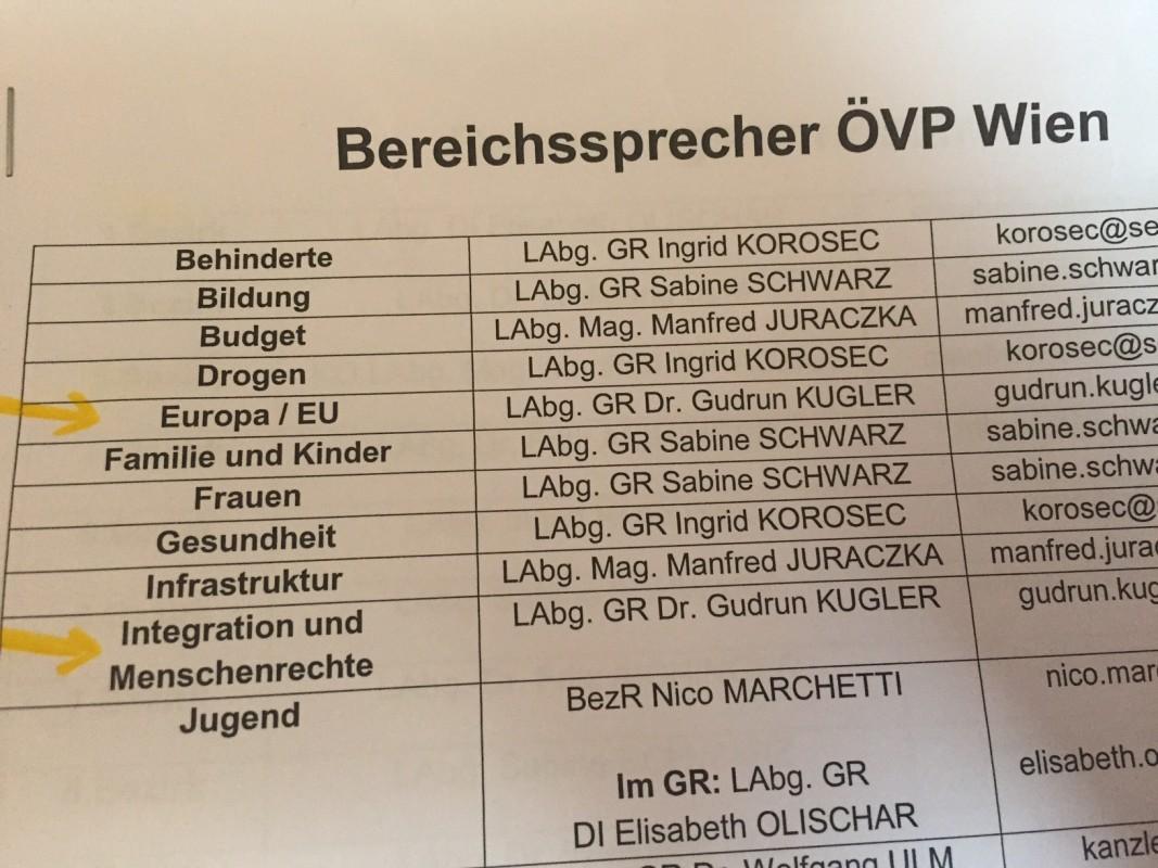 Bereichssprecher ÖVP Wien